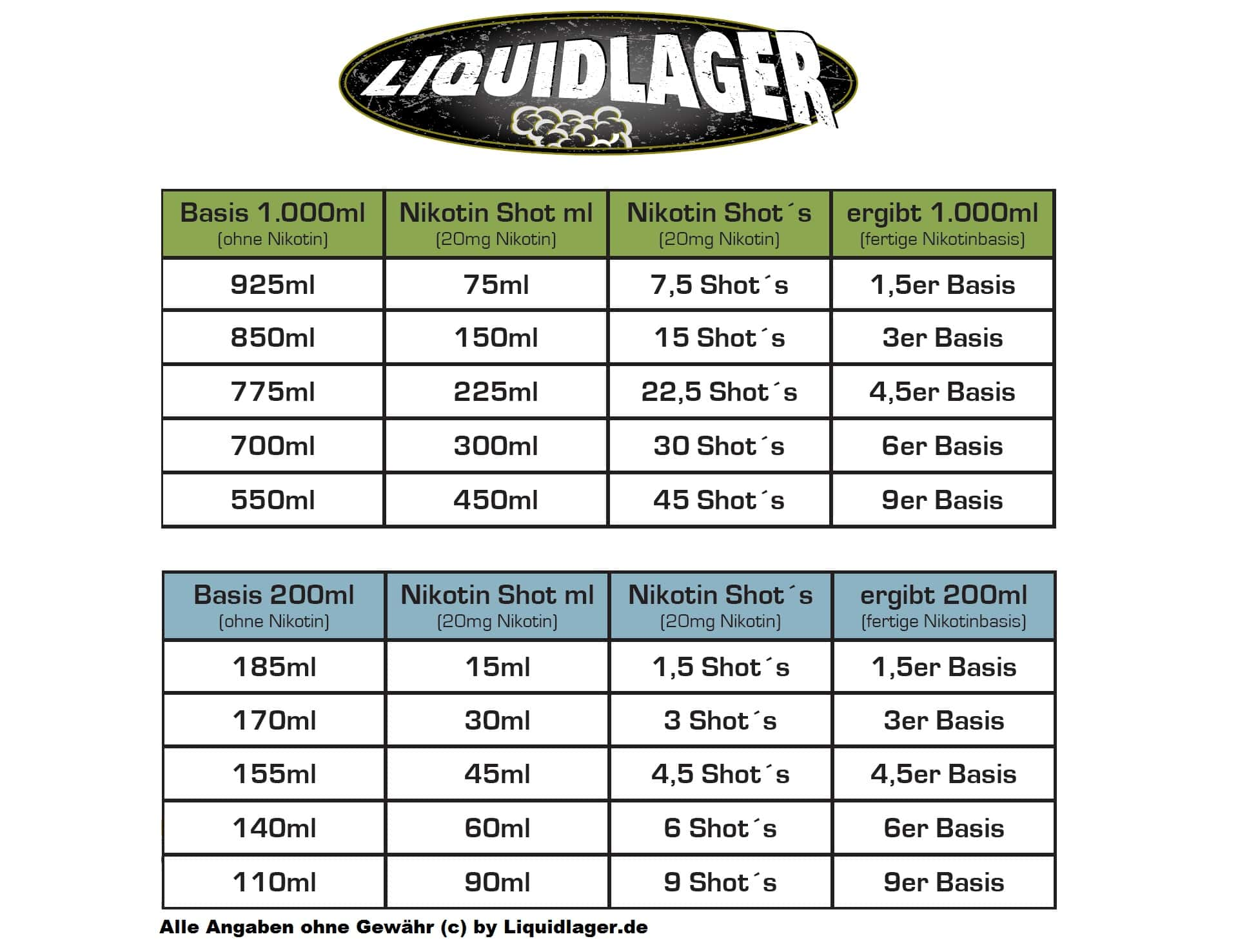 liquidlager nic shooting system nikotin base nikotin. Black Bedroom Furniture Sets. Home Design Ideas